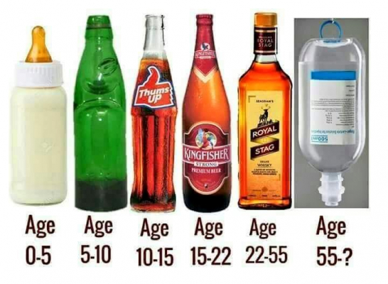 Different ages different bottles...